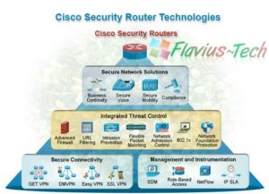 securitatea routerelor gigabit