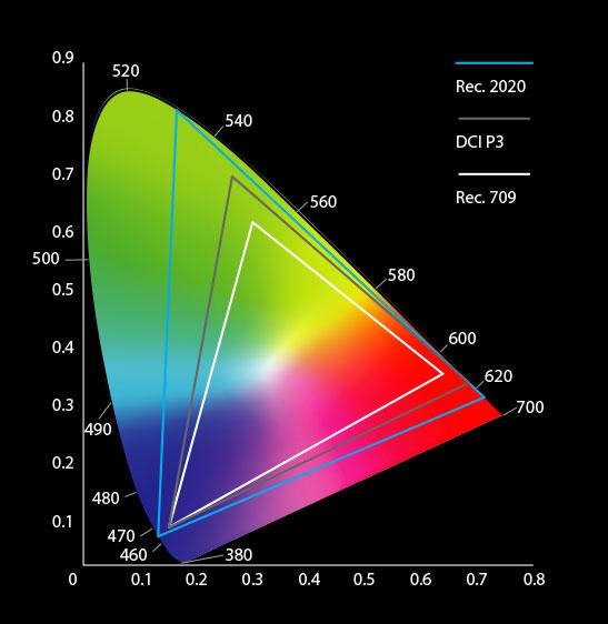 recomadnare imprimante gama de culori 2021