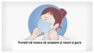 cum sa folosesti cele mai bune masti antigripa coronavirus 2020