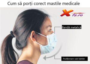 cum sa porti corect masca chirurgicala medicala anti gripa