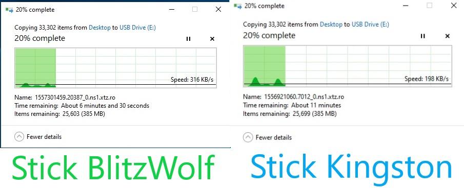 comparatie copiere site pe stick